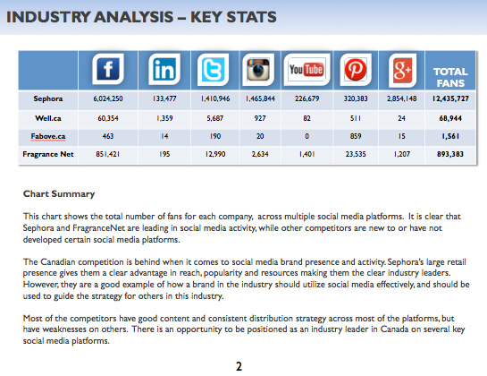 Industry Analysis - Key Stats